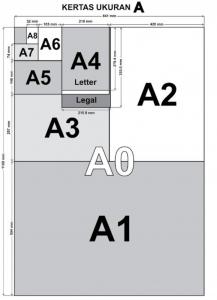 Ukuran Kertas A